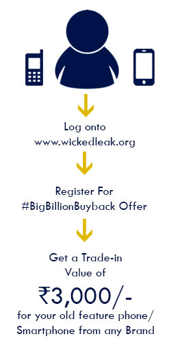 Big-Billion-Buyback-Chart