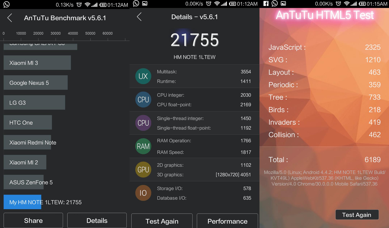 Antutu Results