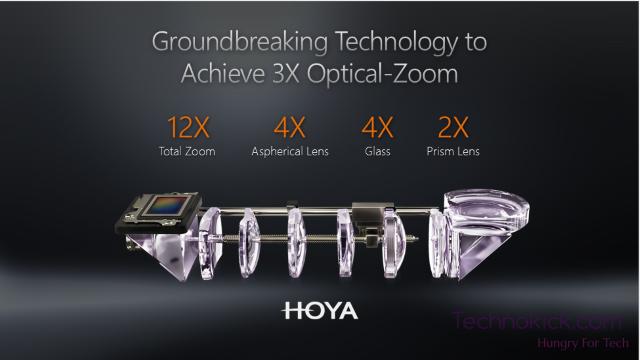 Asus Zenfone Zoom Optical Sensors